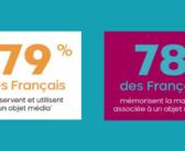 En 2020, l'Objet Média a toujours un impact fort sur les Français